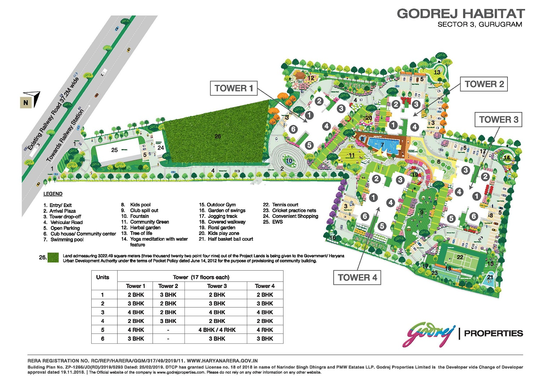 Godrej Habitat Master Plan