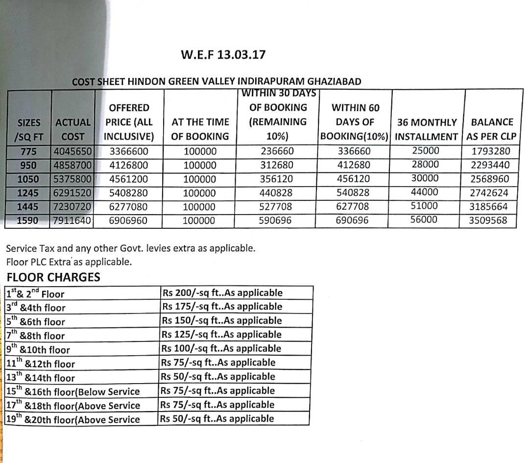 Cloud 9 skylish indirapuram ghaziabad flats in indirapuram price - Price List Payment Plan Starting From 33 66 Lac All Inclusive View